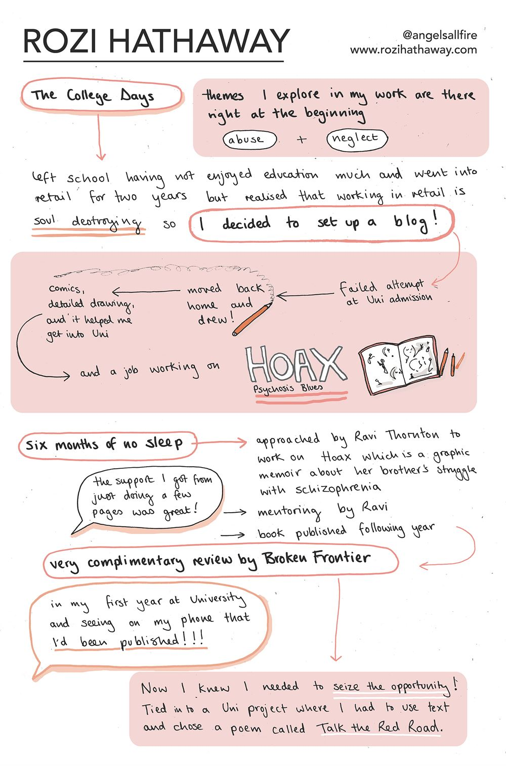 Rozi page 1 - web.jpg